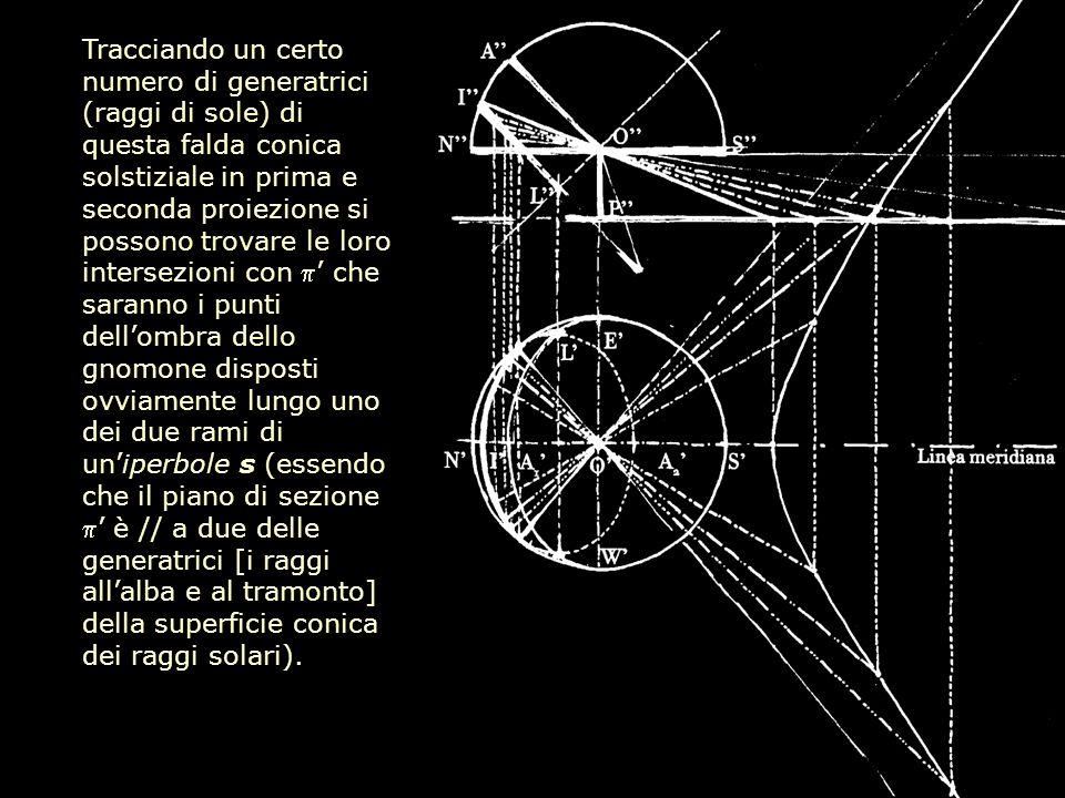 Tracciando un certo numero di generatrici (raggi di sole) di questa falda conica solstiziale in prima e seconda proiezione si possono trovare le loro intersezioni con ' che saranno i punti dell'ombra dello gnomone disposti ovviamente lungo uno dei due rami di un'iperbole s (essendo che il piano di sezione ' è // a due delle generatrici [i raggi all'alba e al tramonto] della superficie conica dei raggi solari).
